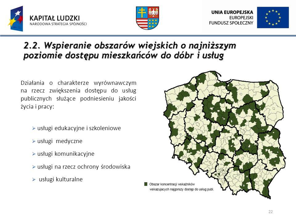 2.2. Wspieranie obszarów wiejskich o najniższym poziomie dostępu mieszkańców do dóbr i usług 22 Działania o charakterze wyrównawczym na rzecz zwiększe