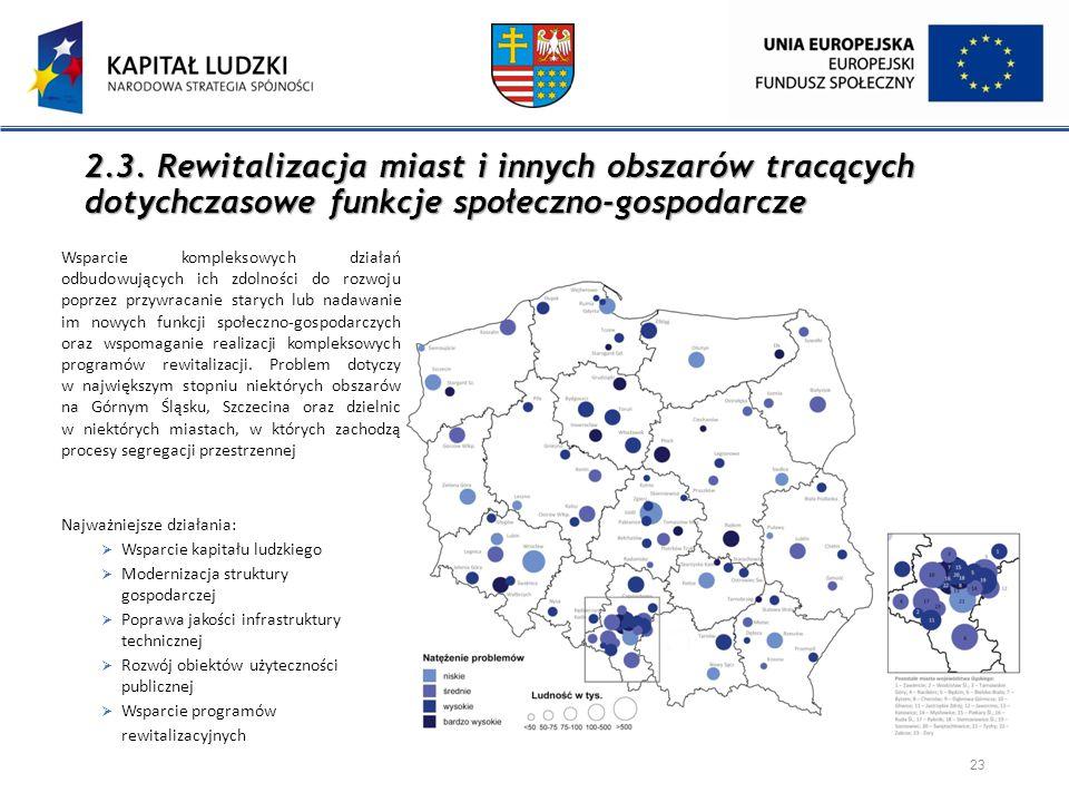 2.3. Rewitalizacja miast i innych obszarów tracących dotychczasowe funkcje społeczno-gospodarcze 23 Najważniejsze działania:  Wsparcie kapitału ludzk