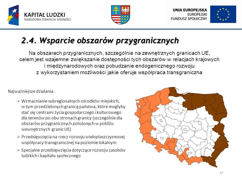 2.4. Wsparcie obszarów przygranicznych 24 Najważniejsze działania:  Wzmacnianie subregionalnych ośrodków miejskich, w tym przedzielonych granicą pańs