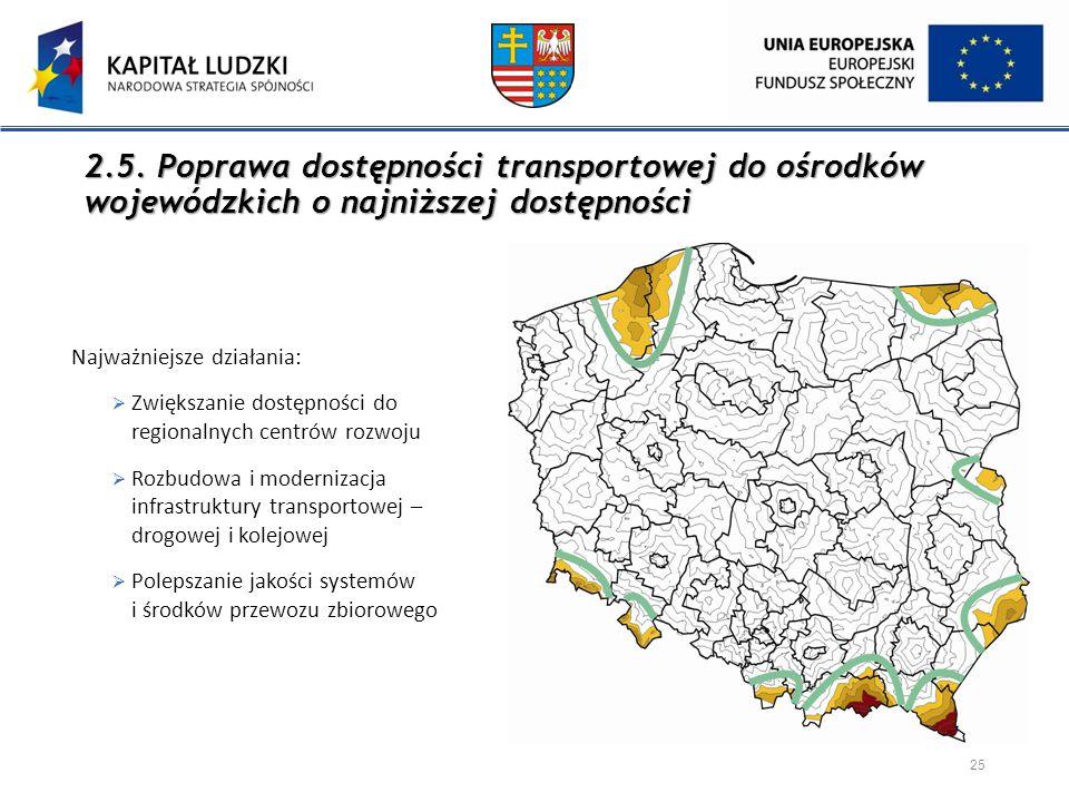 2.5. Poprawa dostępności transportowej do ośrodków wojewódzkich o najniższej dostępności 25 Najważniejsze działania:  Zwiększanie dostępności do regi