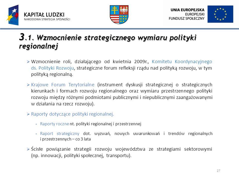 3.1. Wzmocnienie strategicznego wymiaru polityki regionalnej 27  Wzmocnienie roli, działającego od kwietnia 2009r., Komitetu Koordynacyjnego ds. Poli
