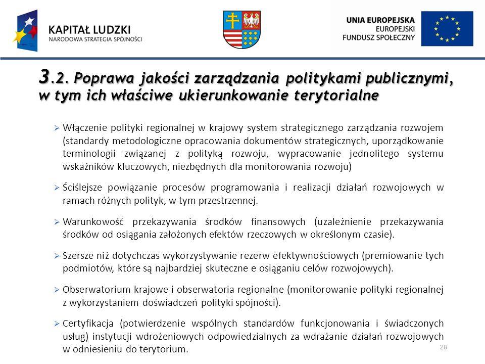 3.2. Poprawa jakości zarządzania politykami publicznymi, w tym ich właściwe ukierunkowanie terytorialne 28  Włączenie polityki regionalnej w krajowy