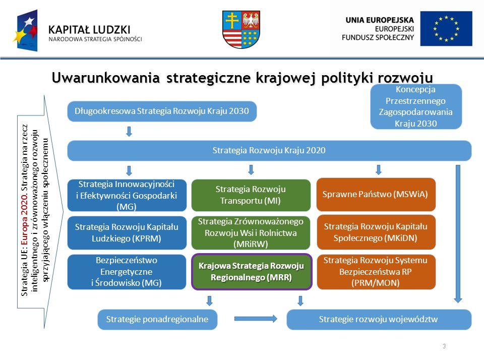 Triada celów KSRR 2010 - 2020: 1.Wspomaganie wzrostu konkurencyjności regionów Cel strategiczny 2.