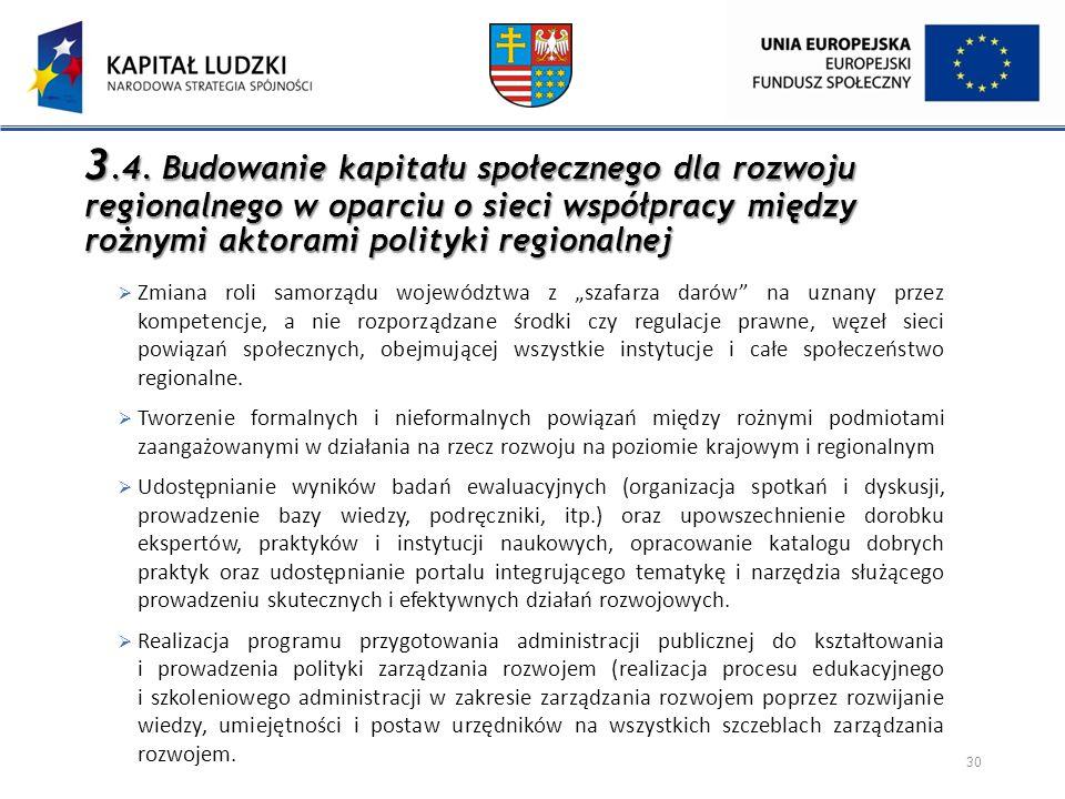3.4. Budowanie kapitału społecznego dla rozwoju regionalnego w oparciu o sieci współpracy między rożnymi aktorami polityki regionalnej 30  Zmiana rol