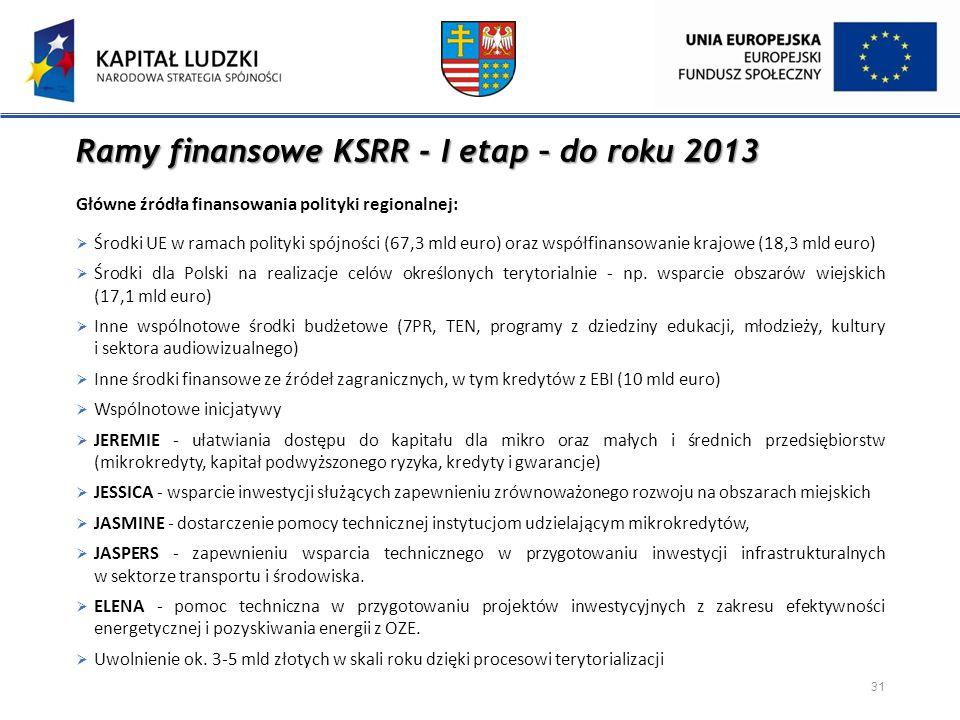 Ramy finansowe KSRR - I etap – do roku 2013 Główne źródła finansowania polityki regionalnej:  Środki UE w ramach polityki spójności (67,3 mld euro) o