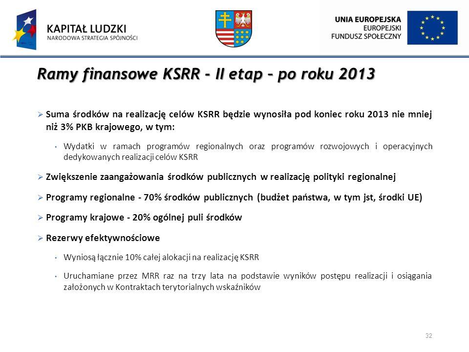 Ramy finansowe KSRR - II etap – po roku 2013  Suma środków na realizację celów KSRR będzie wynosiła pod koniec roku 2013 nie mniej niż 3% PKB krajowe