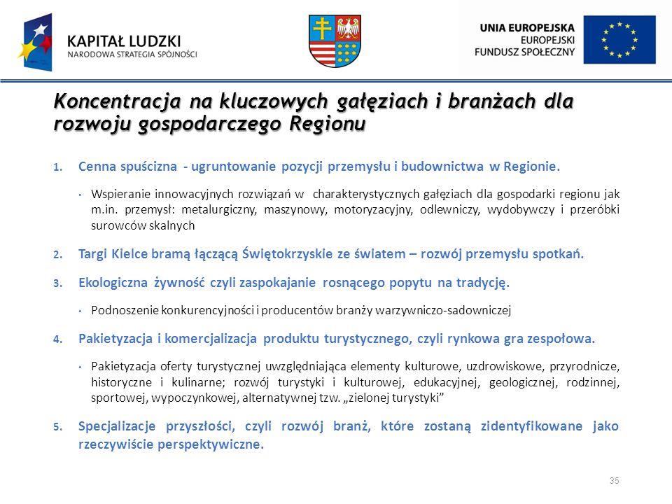 Koncentracja na kluczowych gałęziach i branżach dla rozwoju gospodarczego Regionu 1. Cenna spuścizna - ugruntowanie pozycji przemysłu i budownictwa w