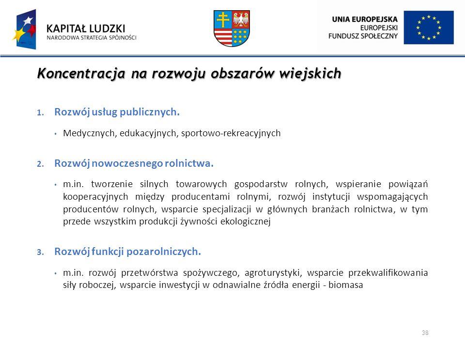 Koncentracja na rozwoju obszarów wiejskich 1. Rozwój usług publicznych. Medycznych, edukacyjnych, sportowo-rekreacyjnych 2. Rozwój nowoczesnego rolnic