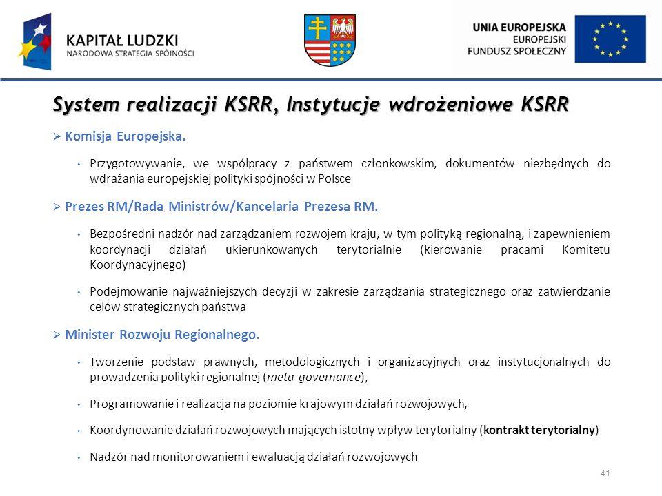 System realizacji KSRR, Instytucje wdrożeniowe KSRR  Komisja Europejska. Przygotowywanie, we współpracy z państwem członkowskim, dokumentów niezbędny