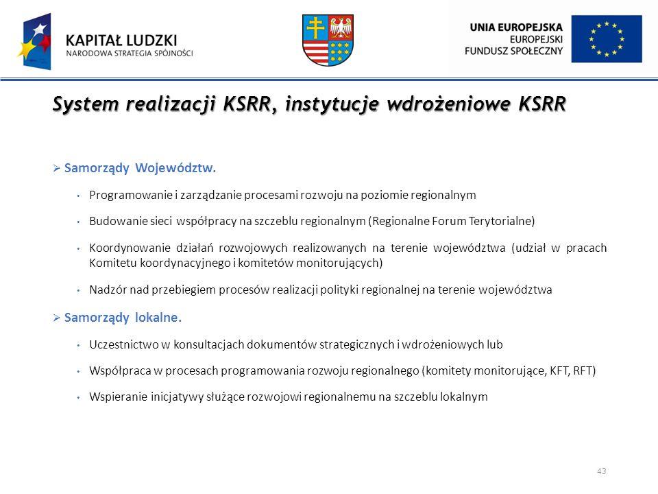 System realizacji KSRR, instytucje wdrożeniowe KSRR  Samorządy Województw. Programowanie i zarządzanie procesami rozwoju na poziomie regionalnym Budo