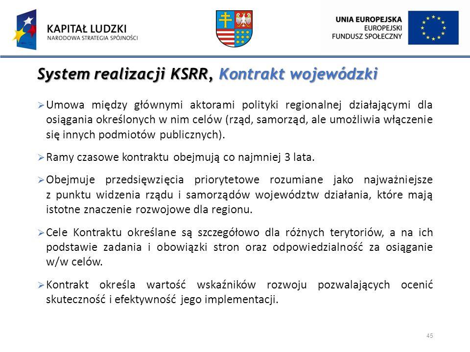System realizacji KSRR, Kontrakt wojewódzki  Umowa między głównymi aktorami polityki regionalnej działającymi dla osiągania określonych w nim celów (