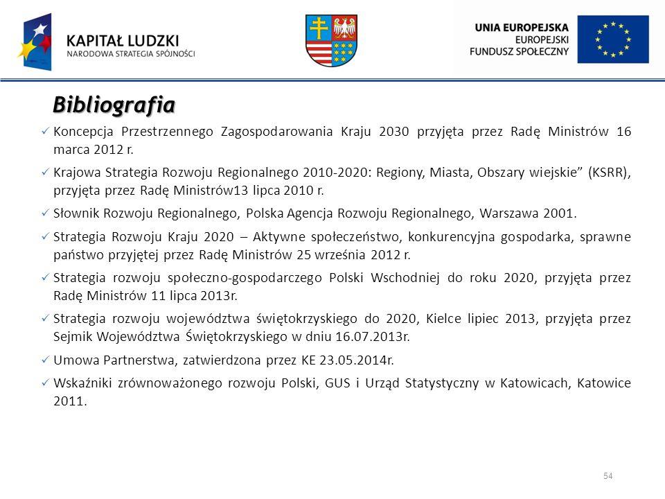 Bibliografia Koncepcja Przestrzennego Zagospodarowania Kraju 2030 przyjęta przez Radę Ministrów 16 marca 2012 r. Krajowa Strategia Rozwoju Regionalneg