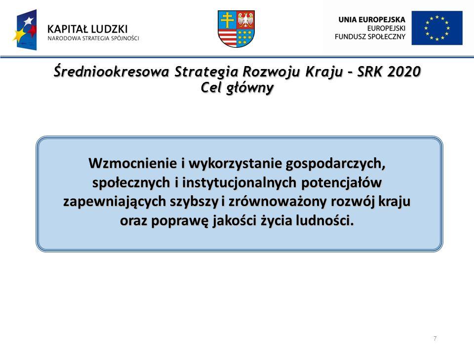 Średniookresowa Strategia Rozwoju Kraju – SRK 2020 Cel główny 7 Wzmocnienie i wykorzystanie gospodarczych, społecznych i instytucjonalnych potencjałów