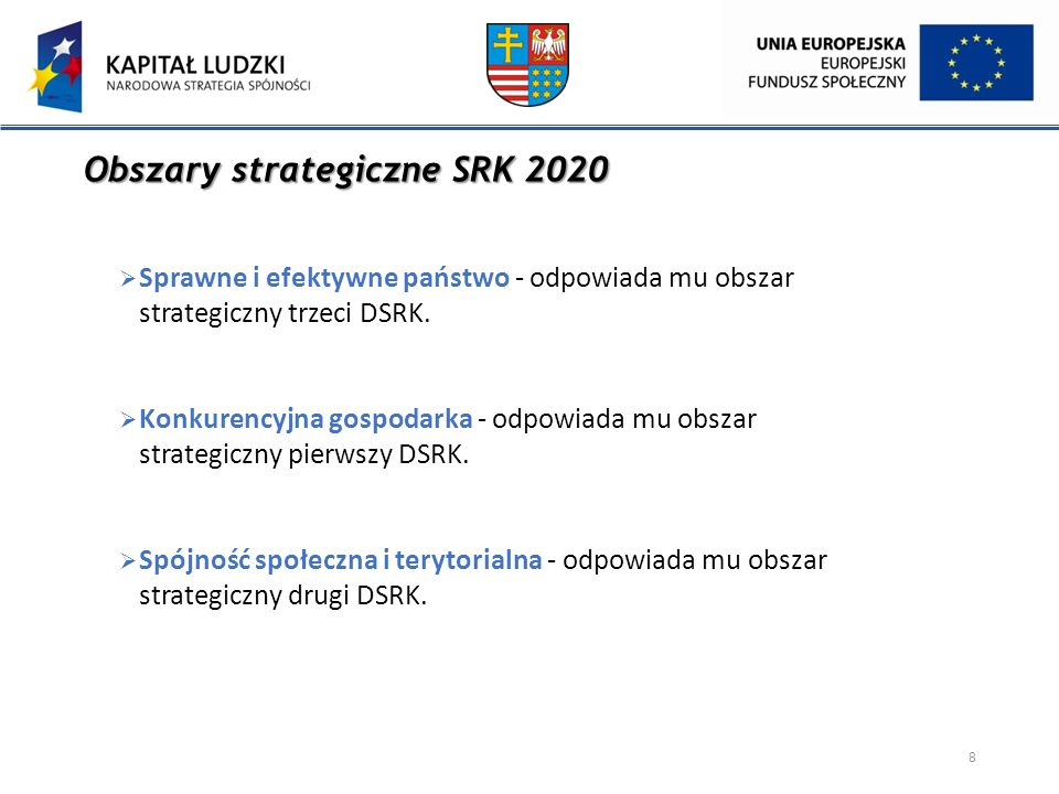 Obszary strategiczne SRK 2020  Sprawne i efektywne państwo - odpowiada mu obszar strategiczny trzeci DSRK.  Konkurencyjna gospodarka - odpowiada mu