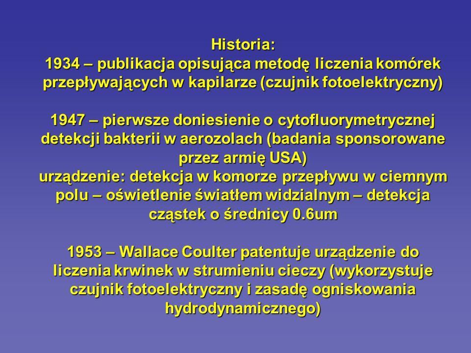 Budowa cytometru