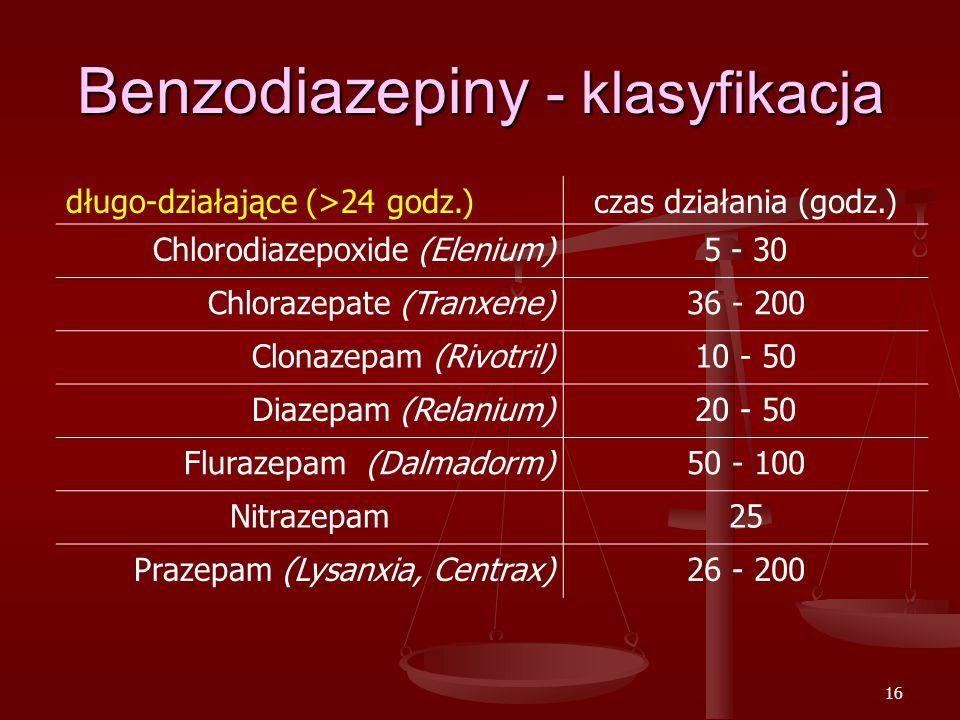 16 Benzodiazepiny - klasyfikacja długo-działające (>24 godz.)czas działania (godz.) Chlorodiazepoxide (Elenium)5 - 30 Chlorazepate (Tranxene)36 - 200 Clonazepam (Rivotril)10 - 50 Diazepam (Relanium)20 - 50 Flurazepam (Dalmadorm)50 - 100 Nitrazepam25 Prazepam (Lysanxia, Centrax)26 - 200