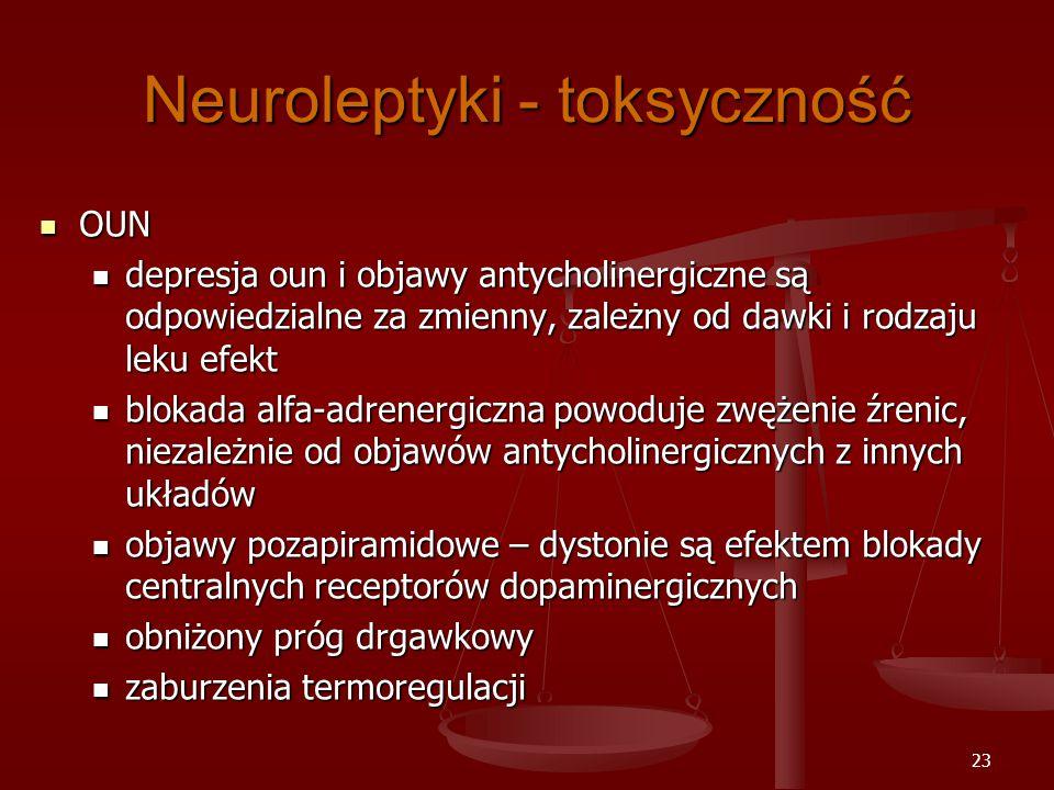 23 Neuroleptyki - toksyczność OUN OUN depresja oun i objawy antycholinergiczne są odpowiedzialne za zmienny, zależny od dawki i rodzaju leku efekt depresja oun i objawy antycholinergiczne są odpowiedzialne za zmienny, zależny od dawki i rodzaju leku efekt blokada alfa-adrenergiczna powoduje zwężenie źrenic, niezależnie od objawów antycholinergicznych z innych układów blokada alfa-adrenergiczna powoduje zwężenie źrenic, niezależnie od objawów antycholinergicznych z innych układów objawy pozapiramidowe – dystonie są efektem blokady centralnych receptorów dopaminergicznych objawy pozapiramidowe – dystonie są efektem blokady centralnych receptorów dopaminergicznych obniżony próg drgawkowy obniżony próg drgawkowy zaburzenia termoregulacji zaburzenia termoregulacji