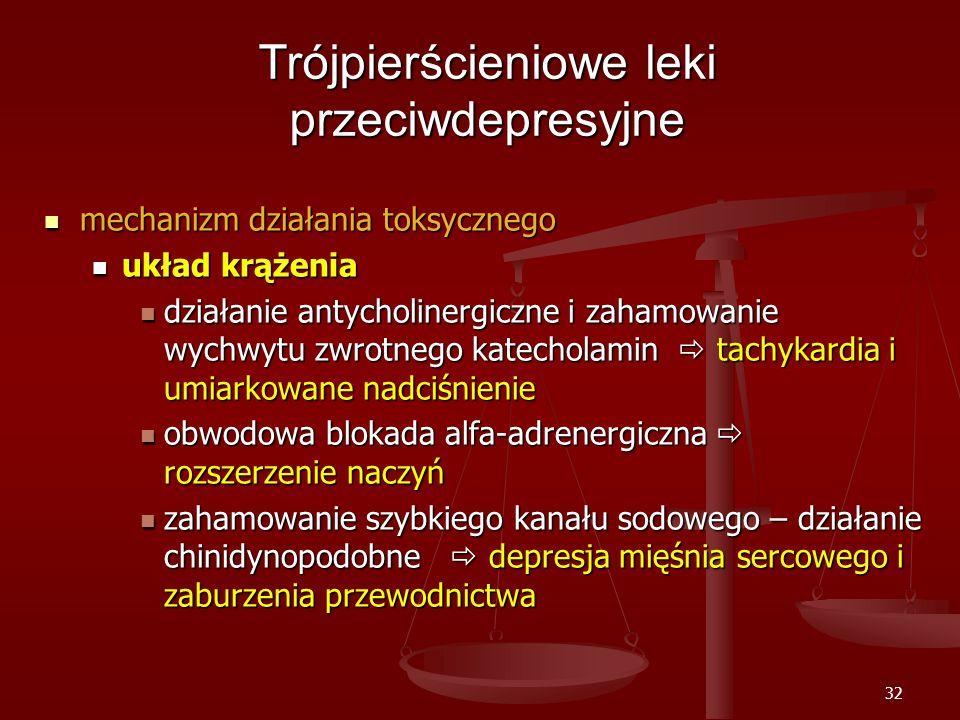 32 Trójpierścieniowe leki przeciwdepresyjne mechanizm działania toksycznego mechanizm działania toksycznego układ krążenia układ krążenia działanie antycholinergiczne i zahamowanie wychwytu zwrotnego katecholamin  tachykardia i umiarkowane nadciśnienie działanie antycholinergiczne i zahamowanie wychwytu zwrotnego katecholamin  tachykardia i umiarkowane nadciśnienie obwodowa blokada alfa-adrenergiczna  rozszerzenie naczyń obwodowa blokada alfa-adrenergiczna  rozszerzenie naczyń zahamowanie szybkiego kanału sodowego – działanie chinidynopodobne  depresja mięśnia sercowego i zaburzenia przewodnictwa zahamowanie szybkiego kanału sodowego – działanie chinidynopodobne  depresja mięśnia sercowego i zaburzenia przewodnictwa