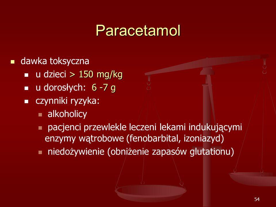 54 Paracetamol dawka toksyczna > 150 mg/kg u dzieci > 150 mg/kg 6 -7 g u dorosłych: 6 -7 g czynniki ryzyka: alkoholicy pacjenci przewlekle leczeni lekami indukującymi enzymy wątrobowe (fenobarbital, izoniazyd) niedożywienie (obniżenie zapasów glutationu)