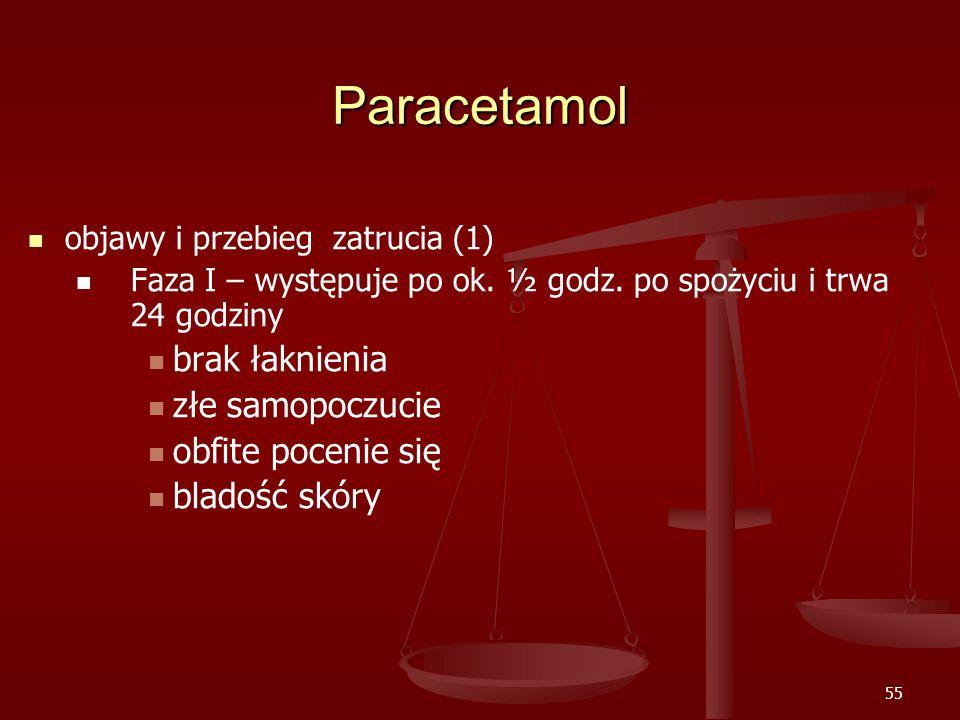 55 Paracetamol objawy i przebieg zatrucia (1) Faza I – występuje po ok.