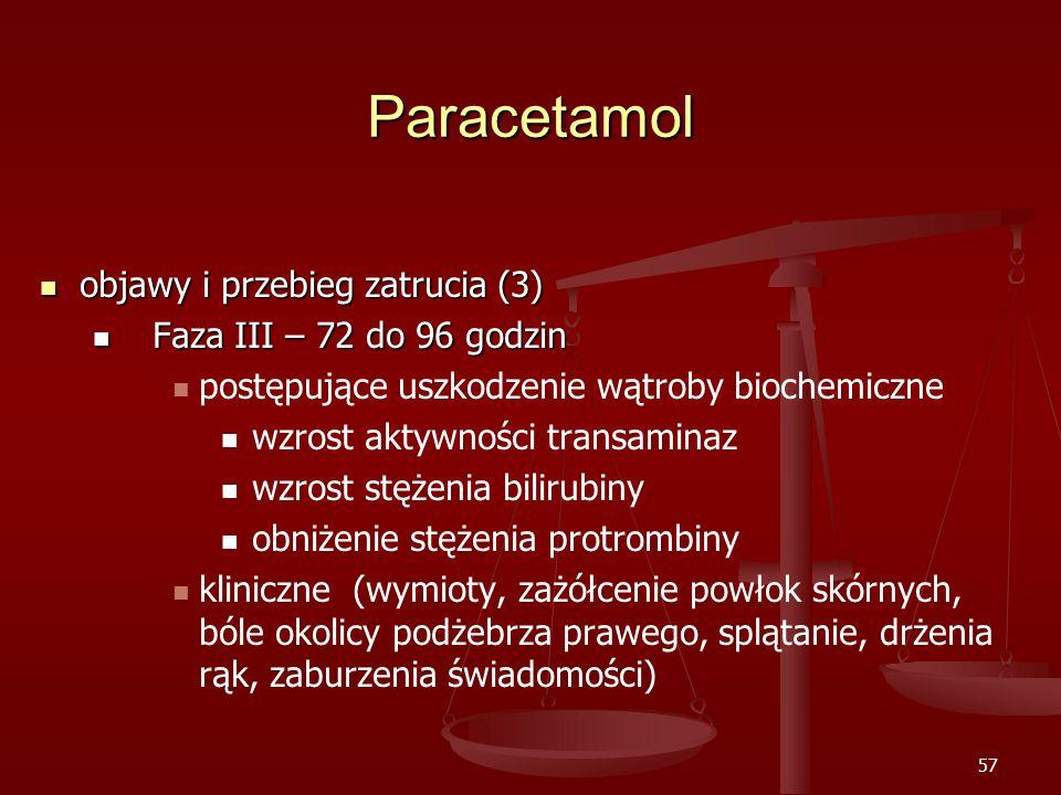 57 Paracetamol objawy i przebieg zatrucia (3) objawy i przebieg zatrucia (3) Faza III – 72 do 96 godzin Faza III – 72 do 96 godzin postępujące uszkodzenie wątroby biochemiczne wzrost aktywności transaminaz wzrost stężenia bilirubiny obniżenie stężenia protrombiny kliniczne (wymioty, zażółcenie powłok skórnych, bóle okolicy podżebrza prawego, splątanie, drżenia rąk, zaburzenia świadomości)