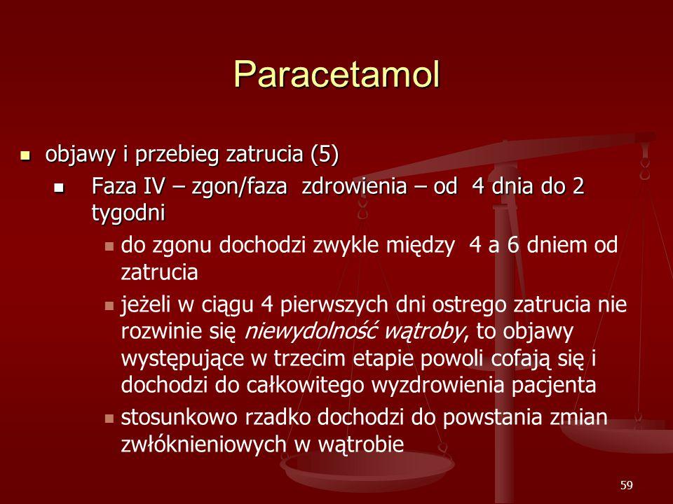 59 Paracetamol objawy i przebieg zatrucia (5) objawy i przebieg zatrucia (5) Faza IV – zgon/faza zdrowienia – od 4 dnia do 2 tygodni Faza IV – zgon/faza zdrowienia – od 4 dnia do 2 tygodni do zgonu dochodzi zwykle między 4 a 6 dniem od zatrucia jeżeli w ciągu 4 pierwszych dni ostrego zatrucia nie rozwinie się niewydolność wątroby, to objawy występujące w trzecim etapie powoli cofają się i dochodzi do całkowitego wyzdrowienia pacjenta stosunkowo rzadko dochodzi do powstania zmian zwłóknieniowych w wątrobie