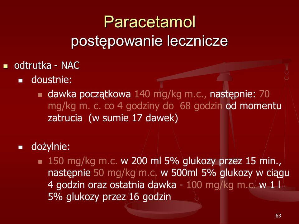 63 Paracetamol postępowanie lecznicze odtrutka - NAC odtrutka - NAC doustnie: dawka początkowa 140 mg/kg m.c., następnie: 70 mg/kg m.