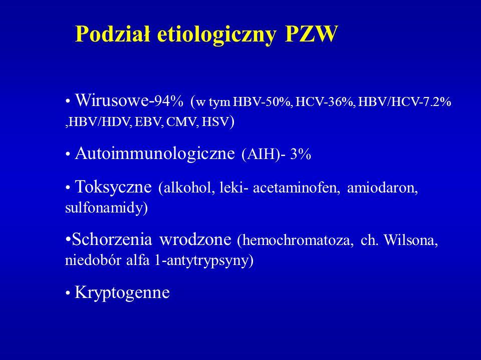 Podział etiologiczny PZW Wirusowe- 94% ( w tym HBV-50%, HCV-36%, HBV/HCV-7.2%,HBV/HDV, EBV, CMV, HSV ) Autoimmunologiczne (AIH)- 3% Toksyczne (alkohol