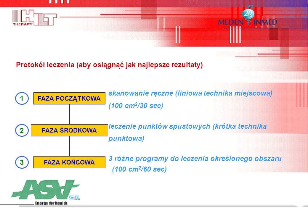 Protokół leczenia (aby osiągnąć jak najlepsze rezultaty) FAZA POCZĄTKOWA FAZA ŚRODKOWA FAZA KOŃCOWA 1 2 3 (100 cm 2 /30 sec) (100 cm 2 /60 sec) skanow