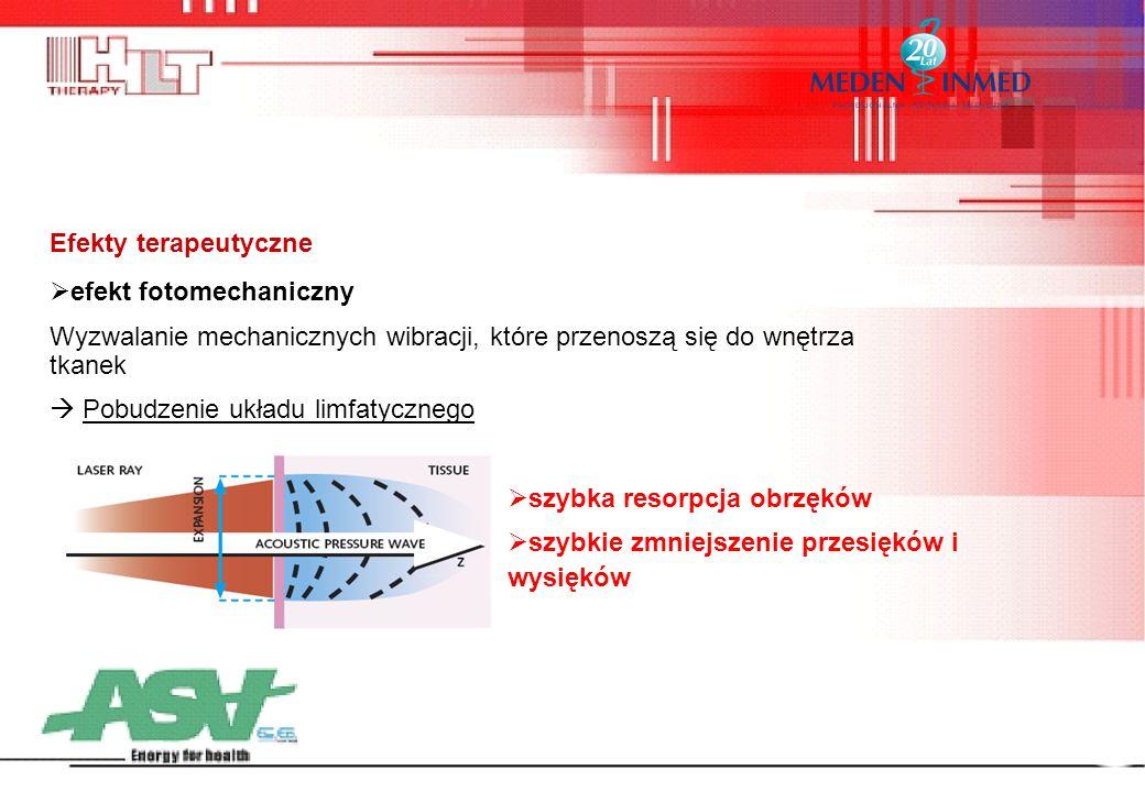 Cos'è la cartilagine articolare?  efekt fotomechaniczny Wyzwalanie mechanicznych wibracji, które przenoszą się do wnętrza tkanek  Pobudzenie układu