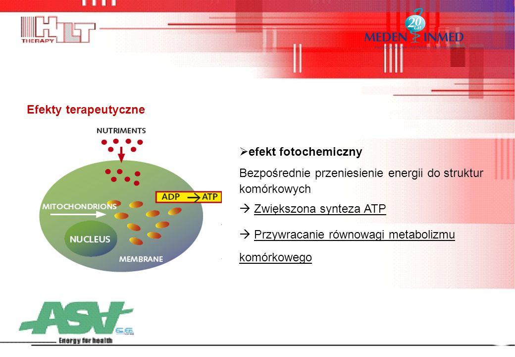 Cos'è la cartilagine articolare? Efekty terapeutyczne  efekt fotochemiczny Bezpośrednie przeniesienie energii do struktur komórkowych  Zwiększona sy