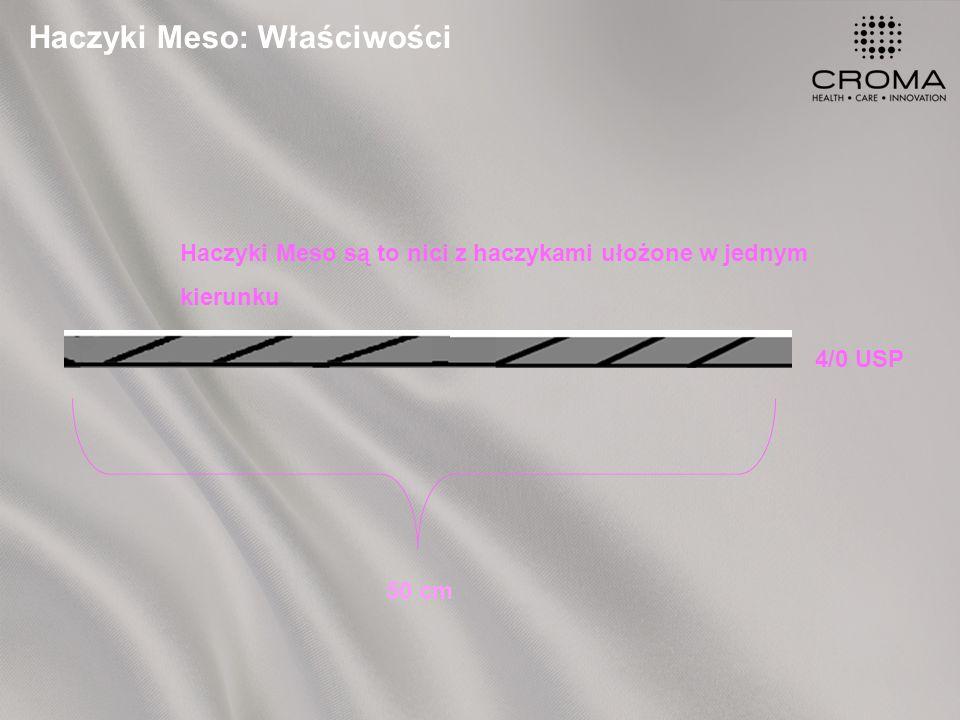 Haczyki Meso są to nici z haczykami ułożone w jednym kierunku 50 cm 4/0 USP
