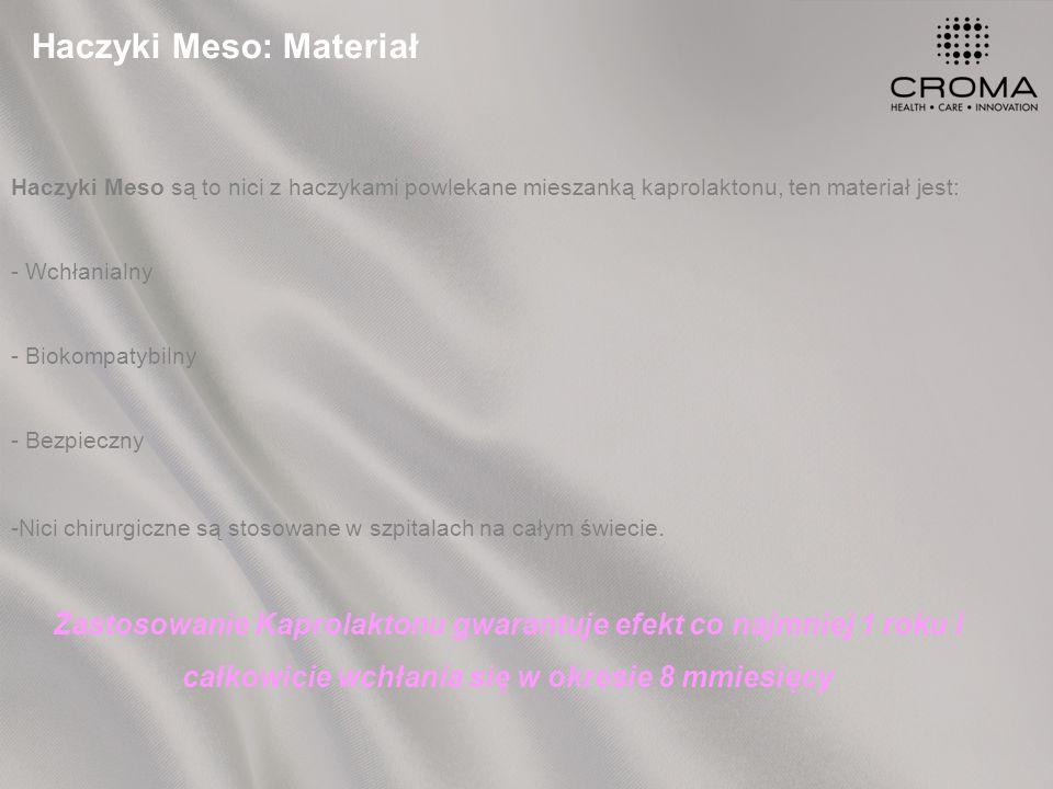 Haczyki Meso: Materiał Haczyki Meso są to nici z haczykami powlekane mieszanką kaprolaktonu, ten materiał jest: - Wchłanialny - Biokompatybilny - Bezpieczny -Nici chirurgiczne są stosowane w szpitalach na całym świecie.