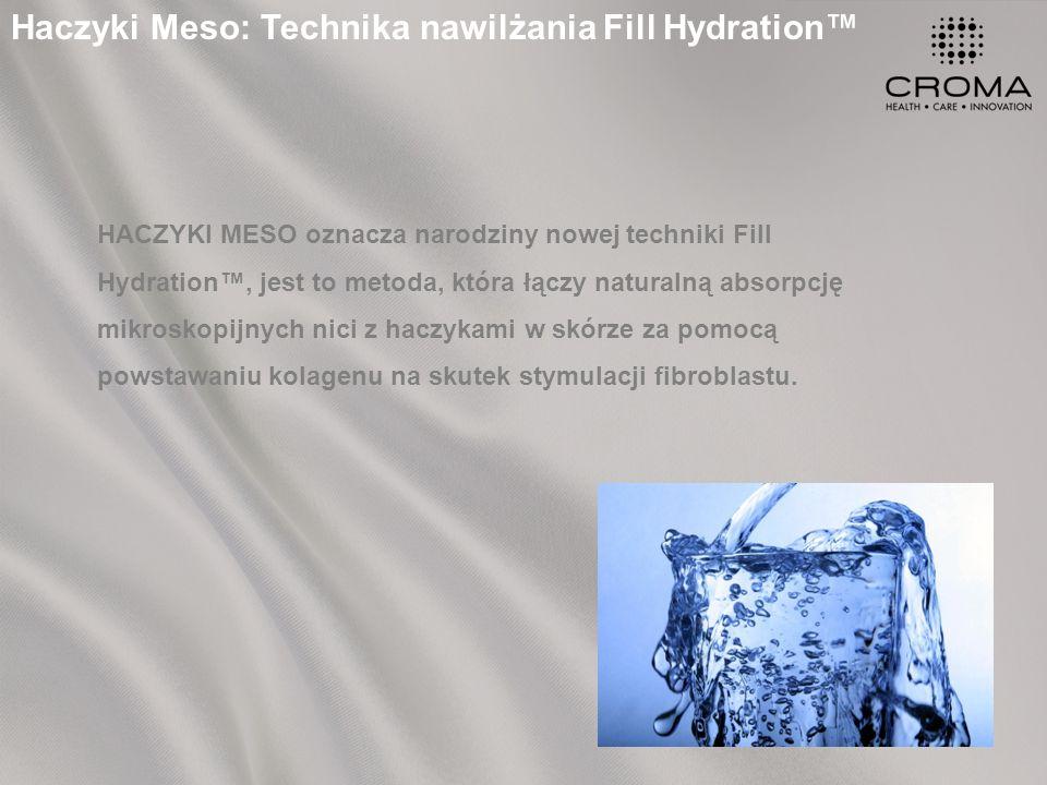 HACZYKI MESO oznacza narodziny nowej techniki Fill Hydration™, jest to metoda, która łączy naturalną absorpcję mikroskopijnych nici z haczykami w skórze za pomocą powstawaniu kolagenu na skutek stymulacji fibroblastu.