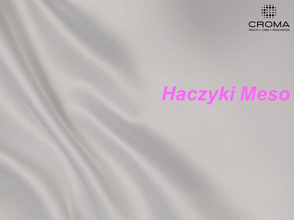 Haczyki Meso