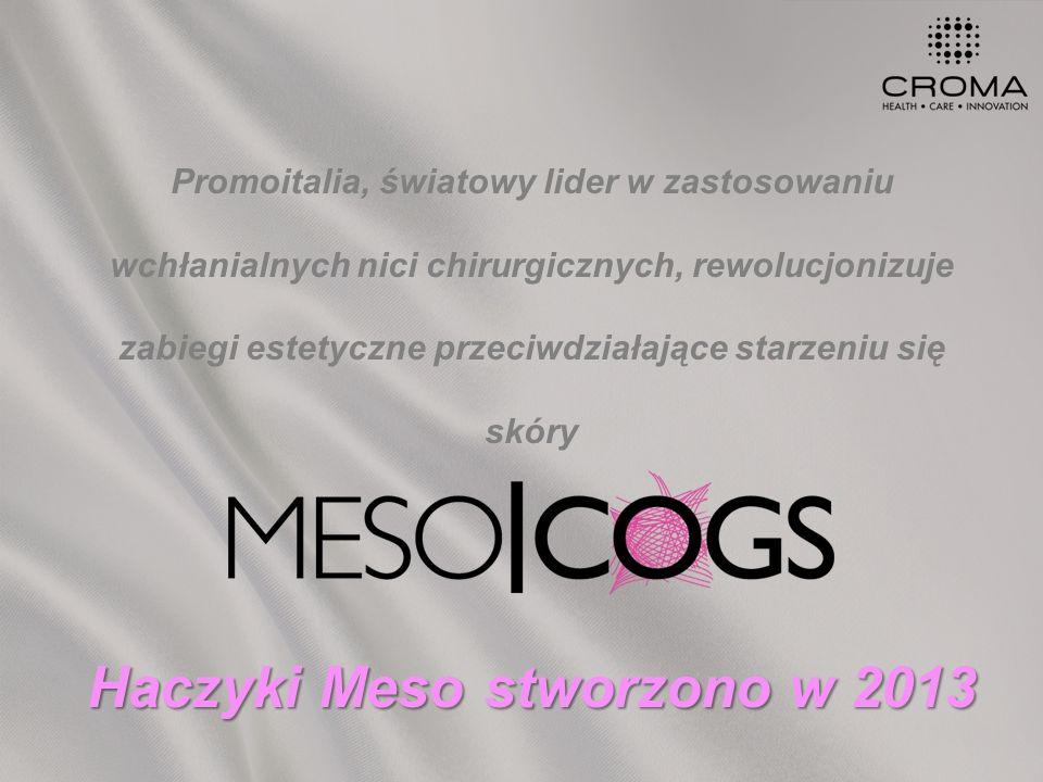 Promoitalia, światowy lider w zastosowaniu wchłanialnych nici chirurgicznych, rewolucjonizuje zabiegi estetyczne przeciwdziałające starzeniu się skóry Haczyki Meso stworzono w 2013
