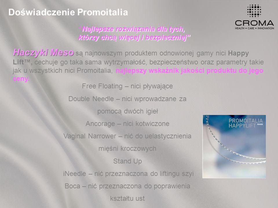 Doświadczenie Promoitalia Haczyki Meso Haczyki Meso są najnowszym produktem odnowionej gamy nici Happy Lift™, cechuje go taka sama wytrzymałość, bezpieczeństwo oraz parametry takie jak u wszystkich nici Promoitalia, najlepszy wskaźnik jakości produktu do jego ceny.