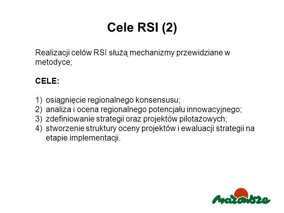 Cele RSI (2) Realizacji celów RSI służą mechanizmy przewidziane w metodyce; CELE: 1)osiągnięcie regionalnego konsensusu; 2)analiza i ocena regionalnego potencjału innowacyjnego; 3)zdefiniowanie strategii oraz projektów pilotażowych; 4)stworzenie struktury oceny projektów i ewaluacji strategii na etapie implementacji.
