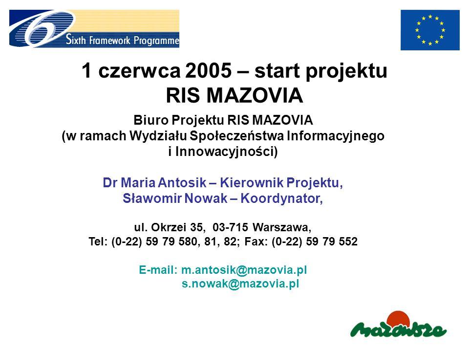 1 czerwca 2005 – start projektu RIS MAZOVIA Biuro Projektu RIS MAZOVIA (w ramach Wydziału Społeczeństwa Informacyjnego i Innowacyjności) Dr Maria Antosik – Kierownik Projektu, Sławomir Nowak – Koordynator, ul.