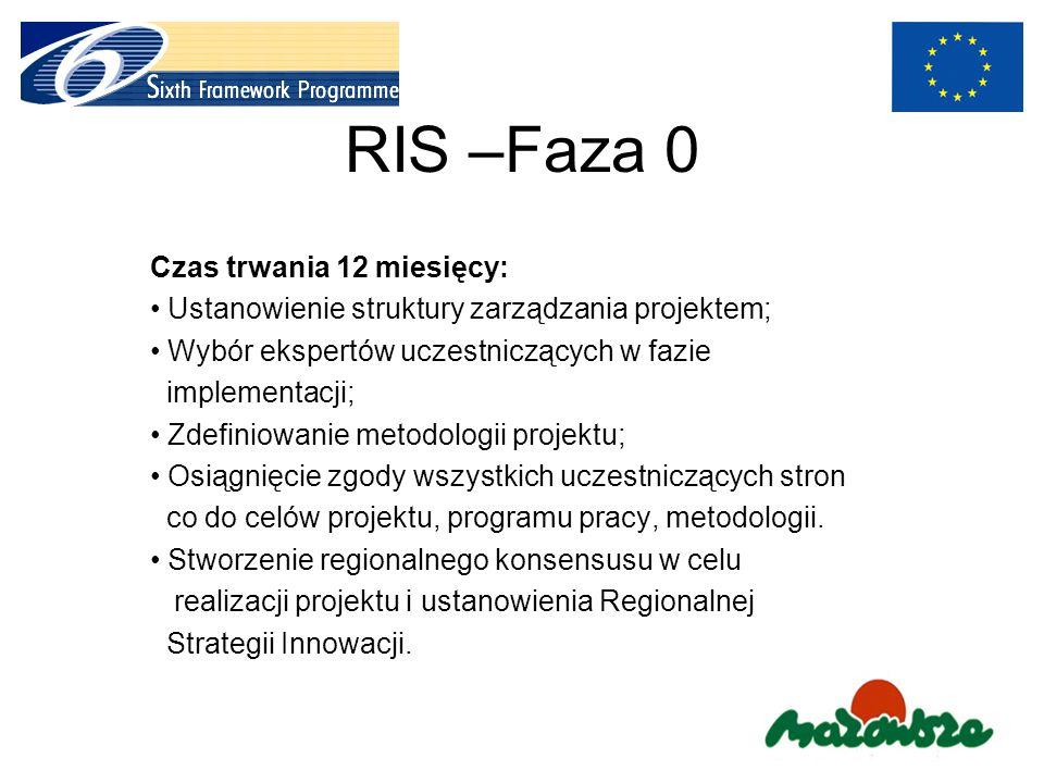 RIS –Faza 0 Czas trwania 12 miesięcy: Ustanowienie struktury zarządzania projektem; Wybór ekspertów uczestniczących w fazie implementacji; Zdefiniowanie metodologii projektu; Osiągnięcie zgody wszystkich uczestniczących stron co do celów projektu, programu pracy, metodologii.
