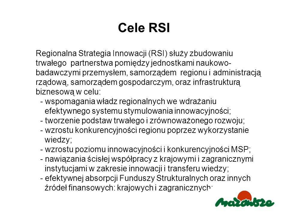 Cele RSI Regionalna Strategia Innowacji (RSI) służy zbudowaniu trwałego partnerstwa pomiędzy jednostkami naukowo- badawczymi przemysłem, samorządem regionu i administracją rządową, samorządem gospodarczym, oraz infrastrukturą biznesową w celu: - wspomagania władz regionalnych we wdrażaniu efektywnego systemu stymulowania innowacyjności; - tworzenie podstaw trwałego i zrównoważonego rozwoju; - wzrostu konkurencyjności regionu poprzez wykorzystanie wiedzy; - wzrostu poziomu innowacyjności i konkurencyjności MSP; - nawiązania ścisłej współpracy z krajowymi i zagranicznymi instytucjami w zakresie innowacji i transferu wiedzy; - efektywnej absorpcji Funduszy Strukturalnych oraz innych źródeł finansowych: krajowych i zagranicznych;