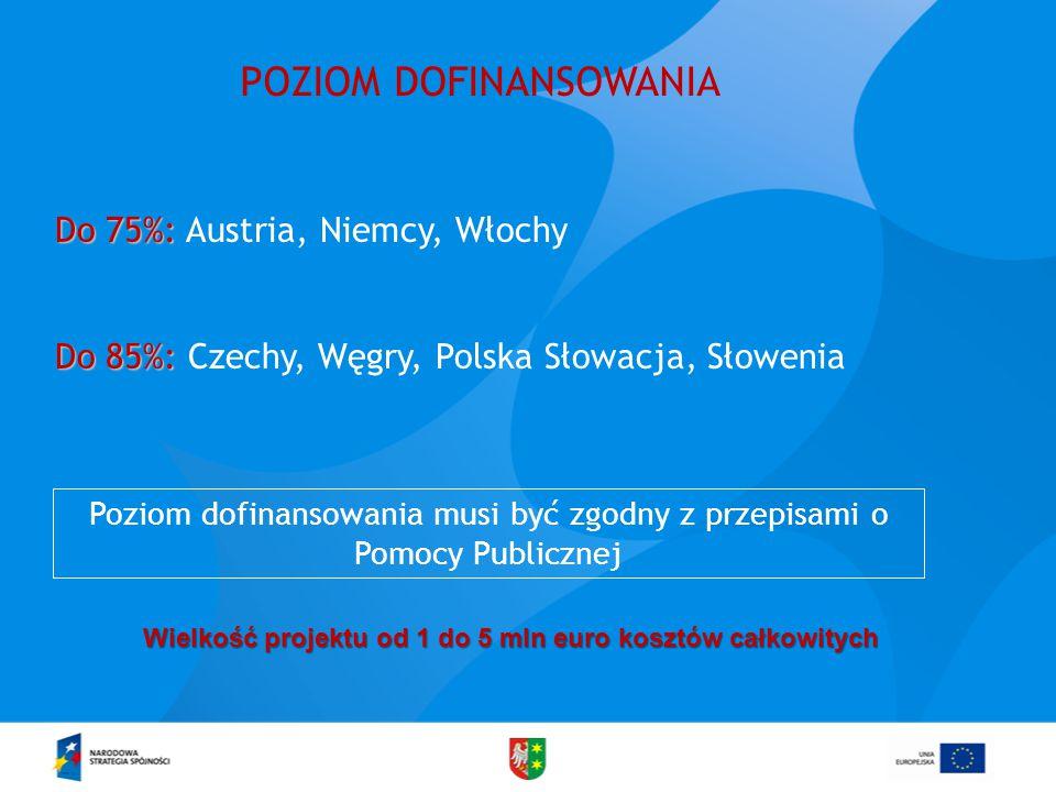 POZIOM DOFINANSOWANIA Do 75%: Do 75%: Austria, Niemcy, Włochy Do 85%: Do 85%: Czechy, Węgry, Polska Słowacja, Słowenia Poziom dofinansowania musi być zgodny z przepisami o Pomocy Publicznej Wielkość projektu od 1 do 5 mln euro kosztów całkowitych