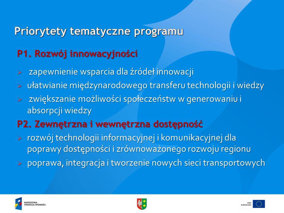 P1. Rozwój innowacyjności  zapewnienie wsparcia dla źródeł innowacji  ułatwianie międzynarodowego transferu technologii i wiedzy  zwiększanie możli