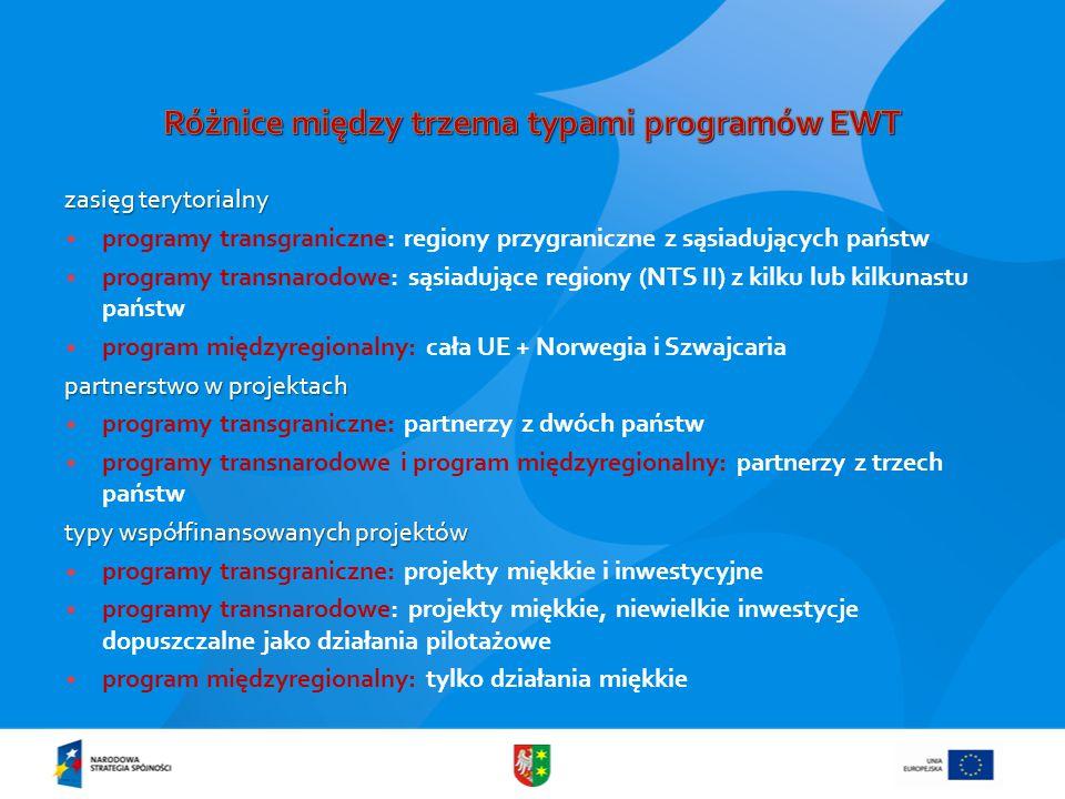 zasięg terytorialny  programy transgraniczne: regiony przygraniczne z sąsiadujących państw  programy transnarodowe: sąsiadujące regiony (NTS II) z kilku lub kilkunastu państw  program międzyregionalny: cała UE + Norwegia i Szwajcaria partnerstwo w projektach  programy transgraniczne: partnerzy z dwóch państw  programy transnarodowe i program międzyregionalny: partnerzy z trzech państw typy współfinansowanych projektów  programy transgraniczne: projekty miękkie i inwestycyjne  programy transnarodowe: projekty miękkie, niewielkie inwestycje dopuszczalne jako działania pilotażowe  program międzyregionalny: tylko działania miękkie