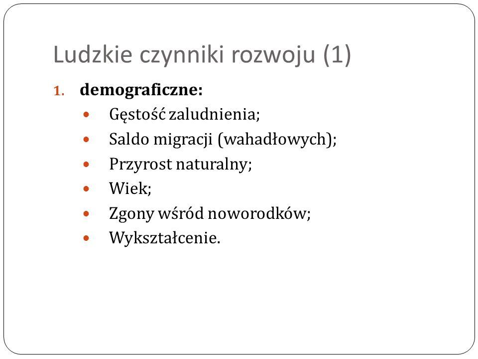 Ludzkie czynniki rozwoju (1) 1.