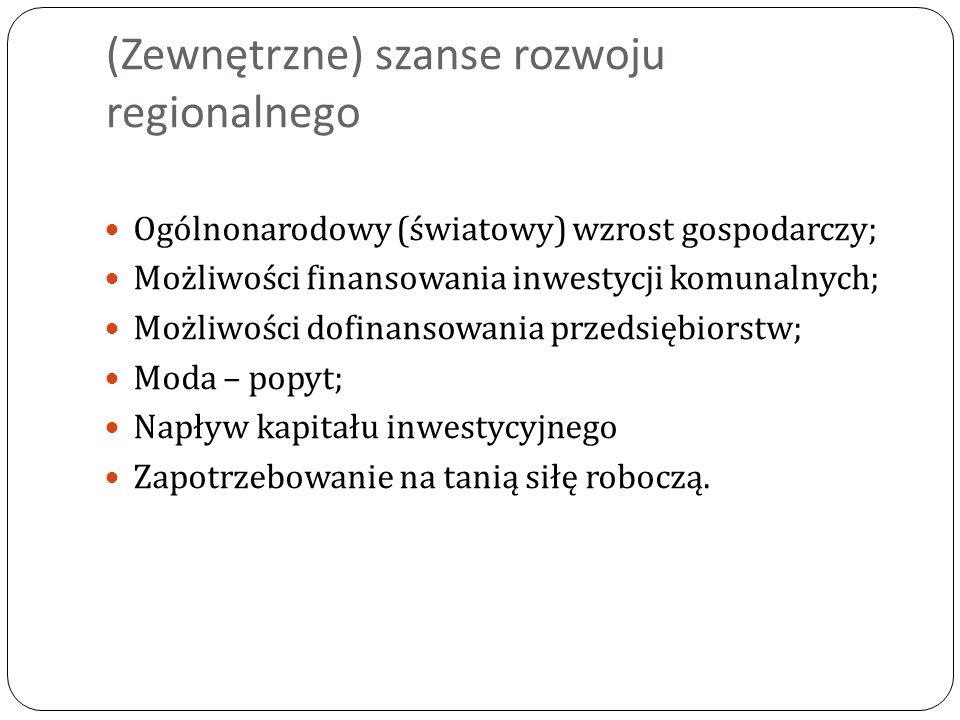 (Zewnętrzne) szanse rozwoju regionalnego Ogólnonarodowy (światowy) wzrost gospodarczy; Możliwości finansowania inwestycji komunalnych; Możliwości dofi