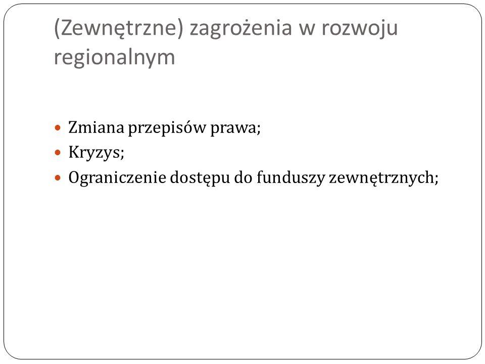 (Zewnętrzne) zagrożenia w rozwoju regionalnym Zmiana przepisów prawa; Kryzys; Ograniczenie dostępu do funduszy zewnętrznych;