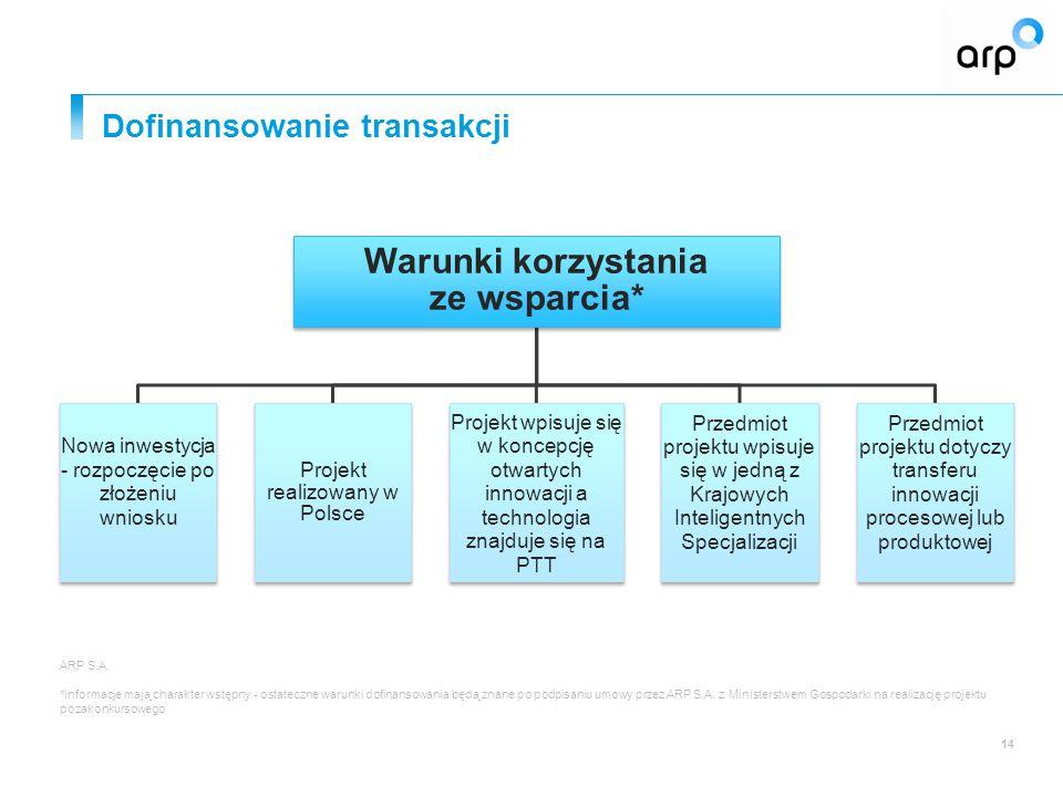 Dofinansowanie transakcji 14 Warunki korzystania ze wsparcia* Nowa inwestycja - rozpoczęcie po złożeniu wniosku Projekt realizowany w Polsce Projekt wpisuje się w koncepcję otwartych innowacji a technologia znajduje się na PTT Przedmiot projektu wpisuje się w jedną z Krajowych Inteligentnych Specjalizacji Przedmiot projektu dotyczy transferu innowacji procesowej lub produktowej ARP S.A.