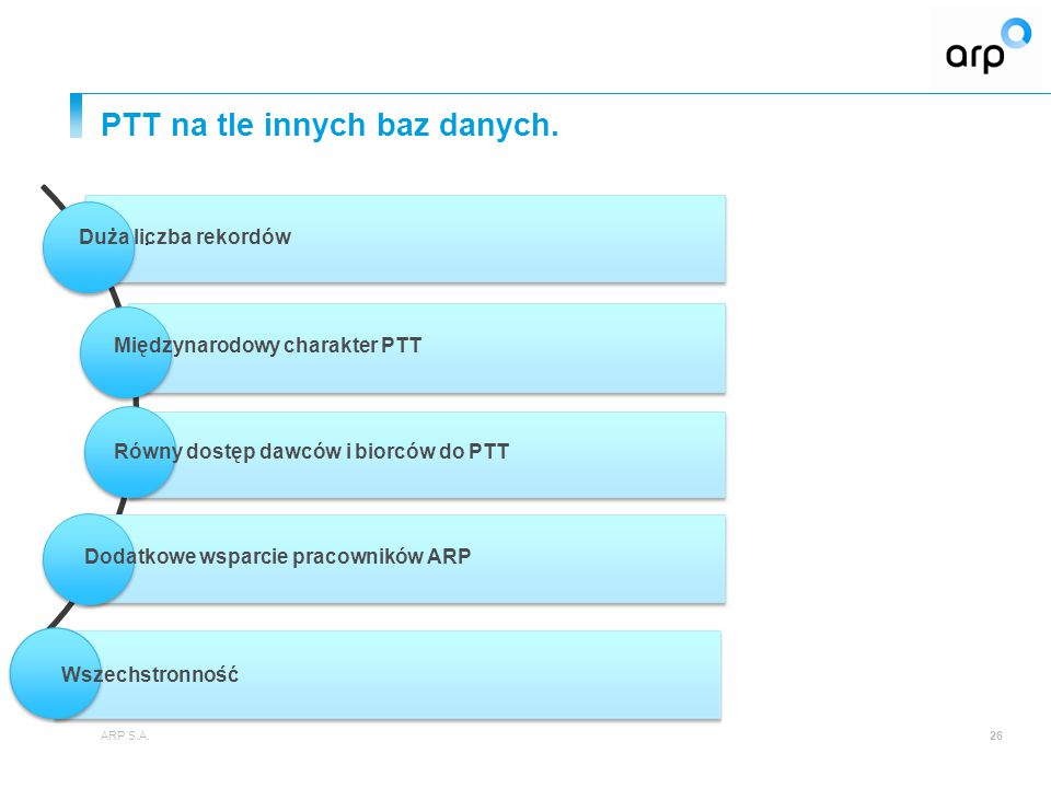 PTT na tle innych baz danych.ARP S.A.26.