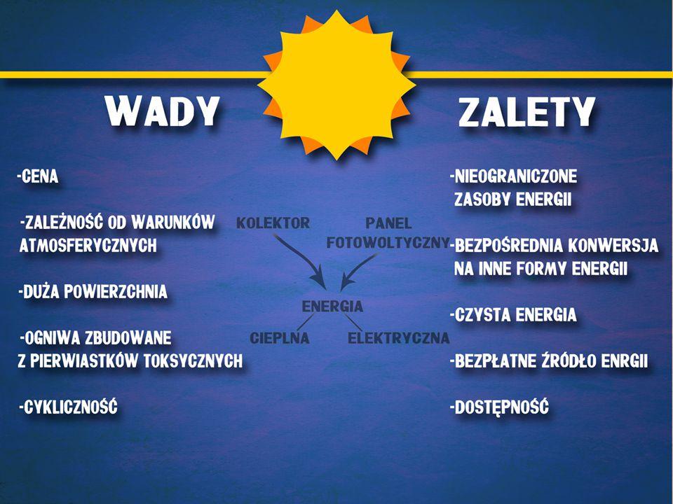 Według Urzędu Regulacji Energetyki, całkowita moc ogniw fotowoltaicznych w Polsce na koniec roku 2011 wynosiła około 2 MW.